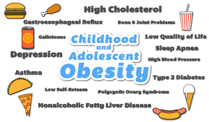 childhood_obesity